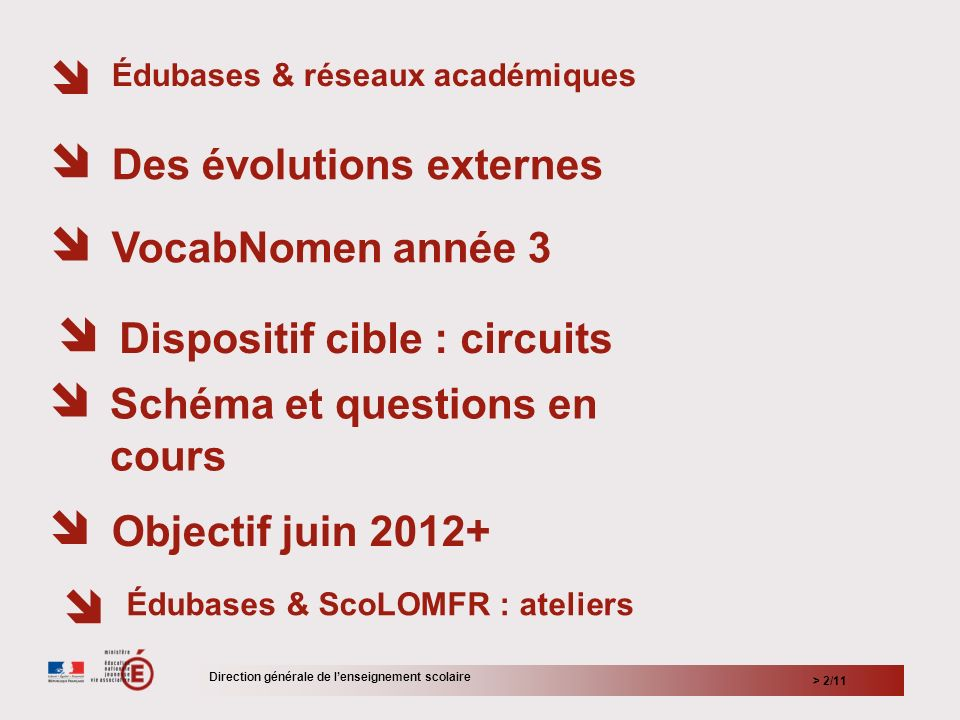 > 2/11 Direction générale de lenseignement scolaire Édubases & réseaux académiques Schéma et questions en cours Objectif juin 2012+ Des évolutions ext