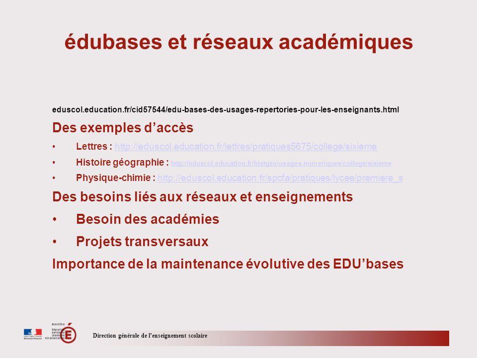 Direction générale de lenseignement scolaire édubases et réseaux académiques eduscol.education.fr/cid57544/edu-bases-des-usages-repertories-pour-les-e