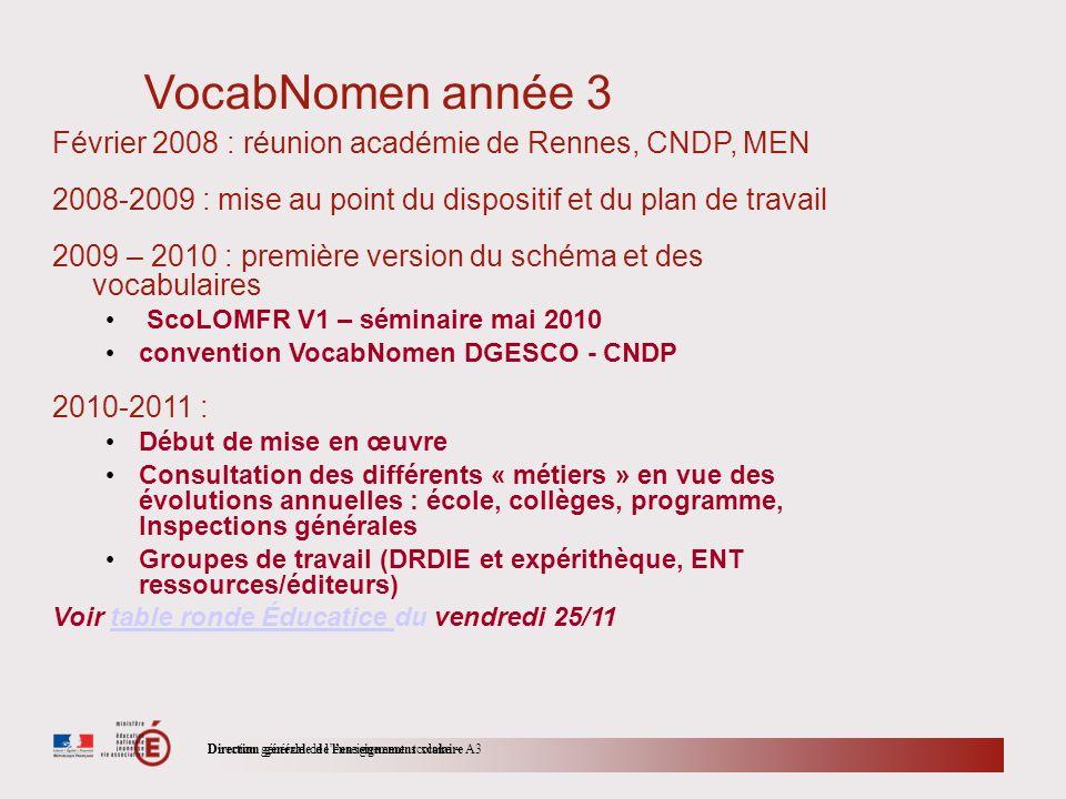 Direction générale de lenseignement scolaire Direction générale de lenseignement scolaire – A3 VocabNomen année 3 Février 2008 : réunion académie de R