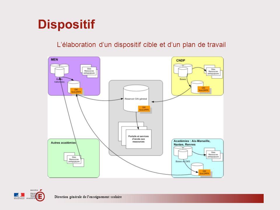 Direction générale de lenseignement scolaire Dispositif Lélaboration dun dispositif cible et dun plan de travail