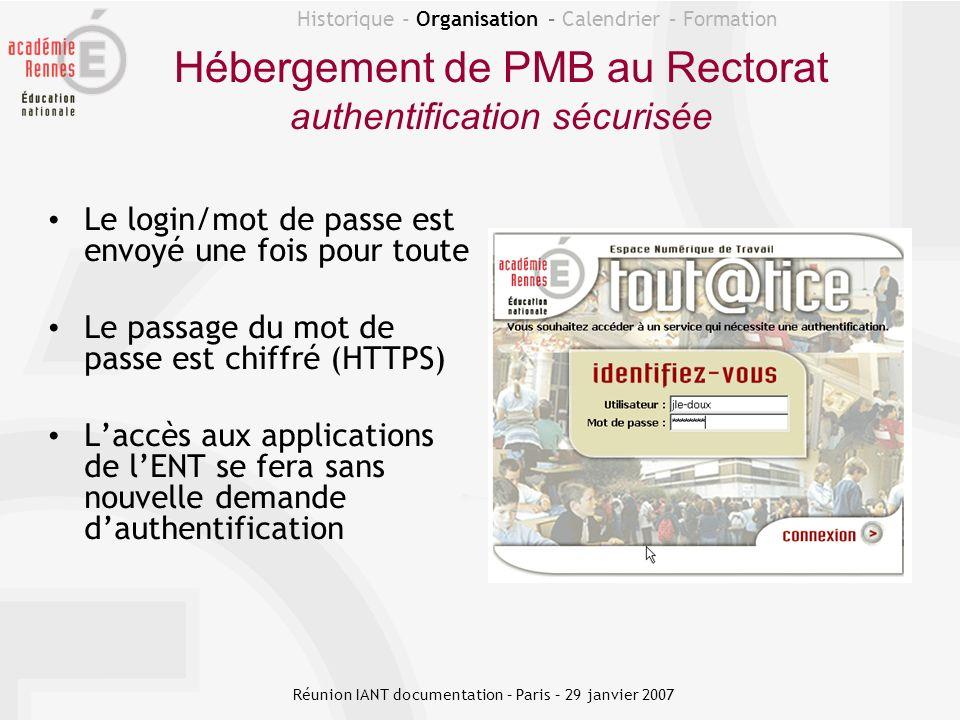 Historique - Organisation – Calendrier – Formation Hébergement de PMB au Rectorat authentification sécurisée Le login/mot de passe est envoyé une fois