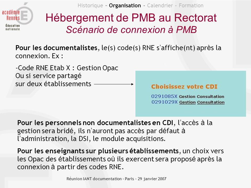 Historique - Organisation – Calendrier – Formation Hébergement de PMB au Rectorat Scénario de connexion à PMB Pour les documentalistes, le(s) code(s)