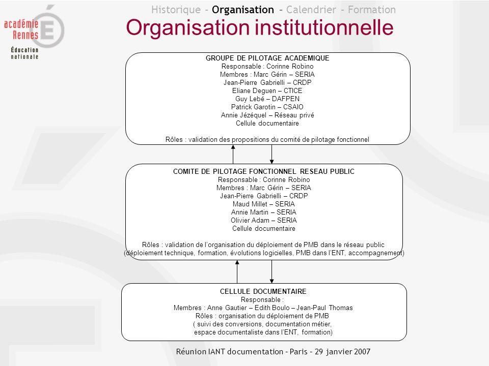 Organisation institutionnelle Réunion IANT documentation – Paris – 29 janvier 2007 Historique - Organisation – Calendrier – Formation CELLULE DOCUMENT