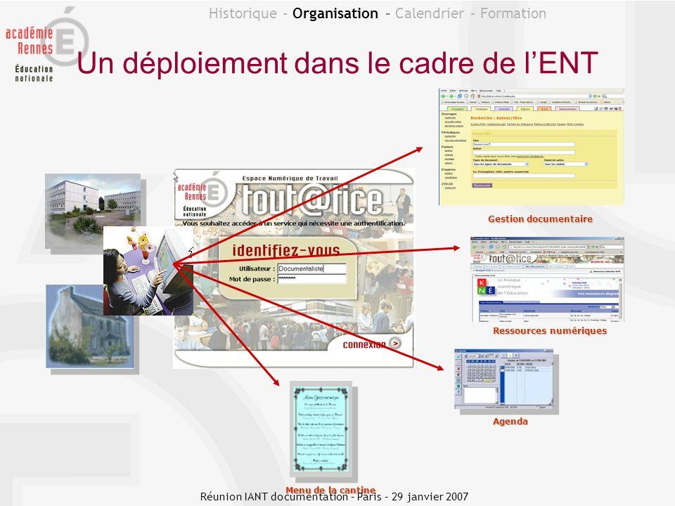 Historique - Organisation – Calendrier – Formation Un déploiement dans le cadre de lENT Agenda Ressources numériques Gestion documentaire Menu de la c