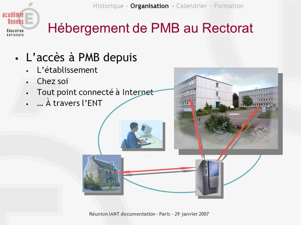 Historique - Organisation – Calendrier – Formation Hébergement de PMB au Rectorat Laccès à PMB depuis Létablissement Chez soi Tout point connecté à In