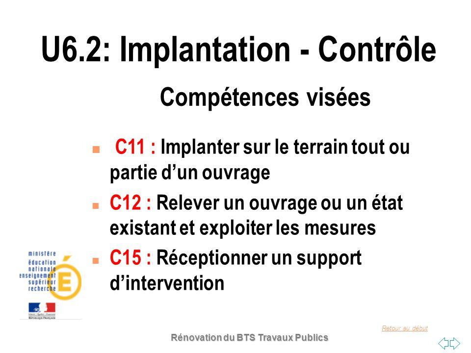 Retour au début Rénovation du BTS Travaux Publics Compétences visées U6.2: Implantation - Contrôle n C11 : Implanter sur le terrain tout ou partie dun