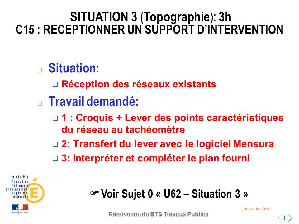 Retour au début Situation: Réception des réseaux existants Travail demandé: 1 : Croquis + Lever des points caractéristiques du réseau au tachéomètre 2