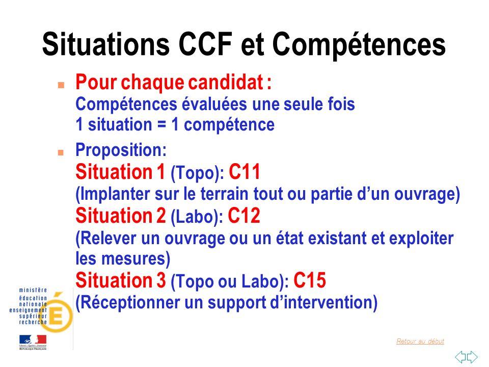 Retour au début Situations CCF et Compétences n Pour chaque candidat : Compétences évaluées une seule fois 1 situation = 1 compétence n Proposition: S