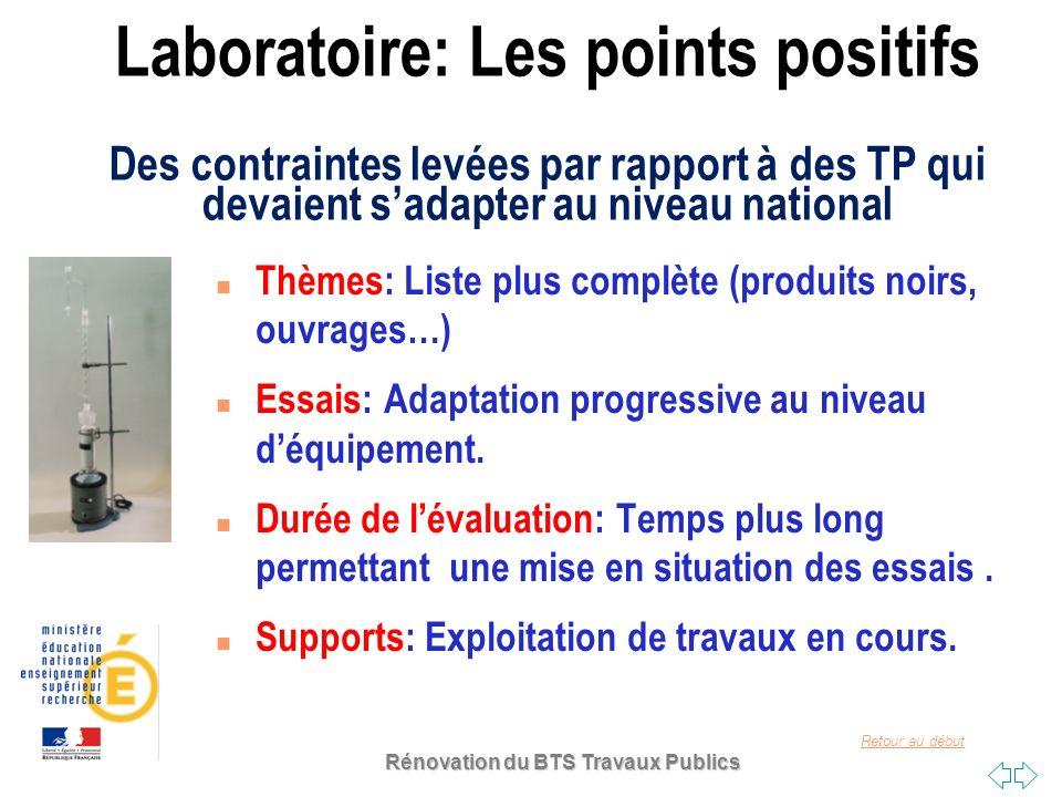 Retour au début Laboratoire: Les points positifs Des contraintes levées par rapport à des TP qui devaient sadapter au niveau national n Thèmes: Liste