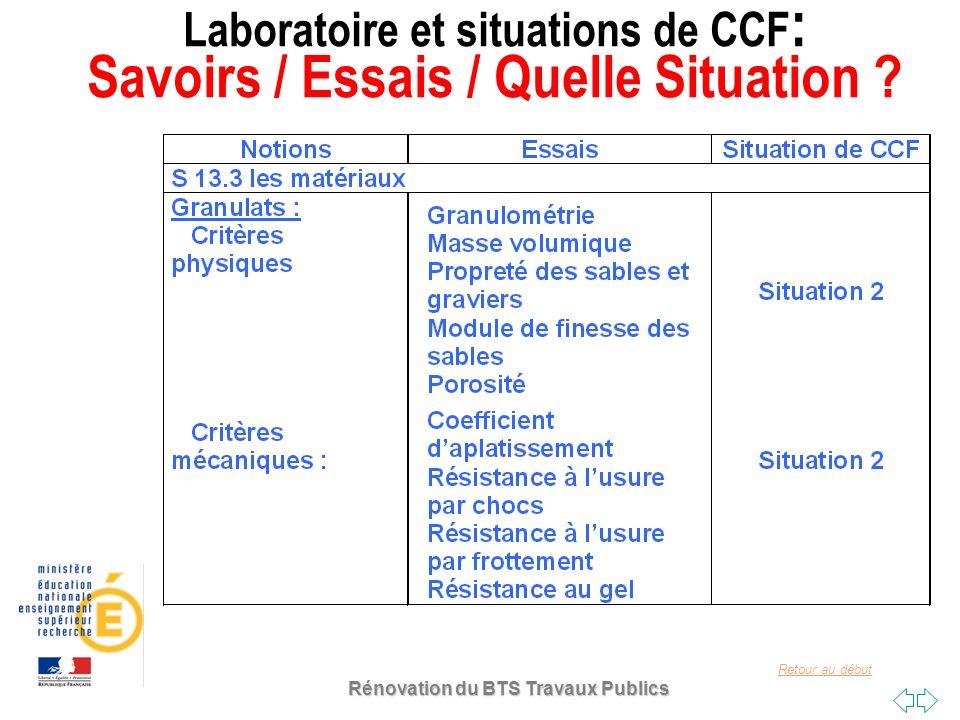 Retour au début Laboratoire et situations de CCF : Savoirs / Essais / Quelle Situation ?