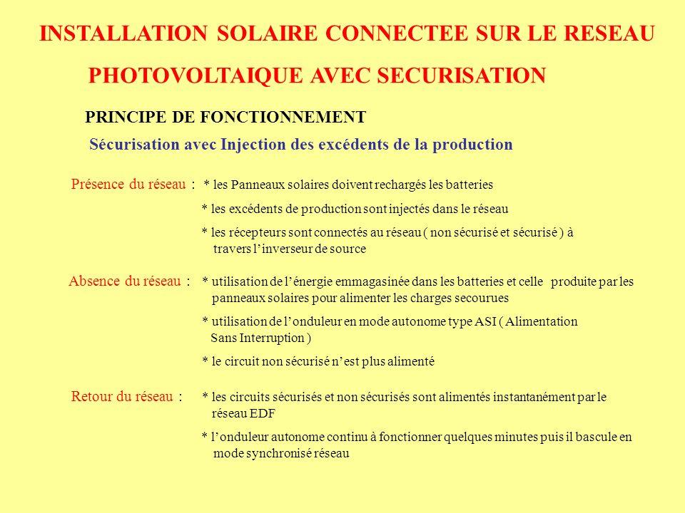 INSTALLATION SOLAIRE CONNECTEE SUR LE RESEAU PHOTOVOLTAIQUE AVEC SECURISATION PRINCIPE DE FONCTIONNEMENT Sécurisation avec Injection des excédents de la production Structure : Sortie Réseau de londuleur Il faut que lénergie injectée sur le réseau par la sortie Réseau de londuleur ne puisse provenir que des panneaux photovoltaïques Structure : Sortie Secours de londuleur La sortie secours alimentée à partir des batteries ne doit pas pouvoir être couplée au réseau Londuleur fonctionne donc : en mode synchronisé réseau si présence réseau en mode autonome si absence réseau En ce qui concerne la sécurisation avec injection de la totalité de la production, le principe de fonctionnement reste le même.
