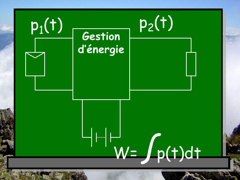 Gestion dénergie W= ƒ p(t)dt p 1 (t) p 2 (t)