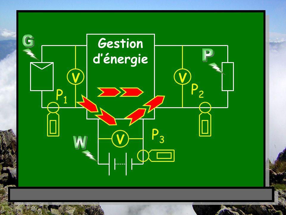 Gestion dénergie VV V P1P1 P2P2 P3P3