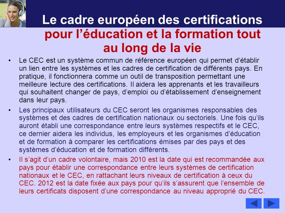 Le cadre européen des certifications pour léducation et la formation tout au long de la vie Le CEC est un système commun de référence européen qui per