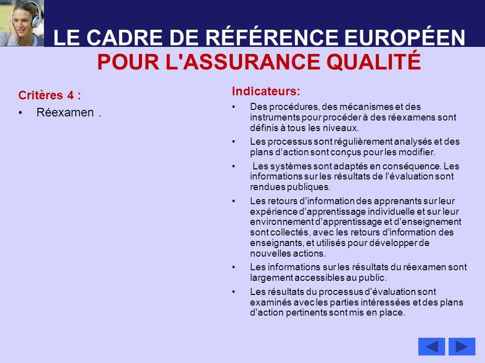 LE CADRE DE RÉFÉRENCE EUROPÉEN POUR L'ASSURANCE QUALITÉ Critères 4 : Réexamen. Indicateurs: Des procédures, des mécanismes et des instruments pour pro