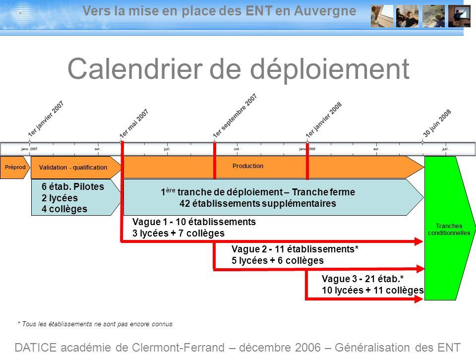 Vers la mise en place des ENT en Auvergne DATICE académie de Clermont-Ferrand – décembre 2006 – Généralisation des ENT Calendrier de déploiement Préprod Validation - qualification 6 étab.
