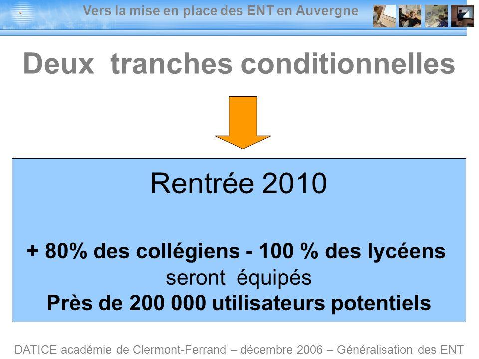 Vers la mise en place des ENT en Auvergne DATICE académie de Clermont-Ferrand – décembre 2006 – Généralisation des ENT Rentrée 2010 + 80% des collégiens - 100 % des lycéens seront équipés Près de 200 000 utilisateurs potentiels Deux tranches conditionnelles