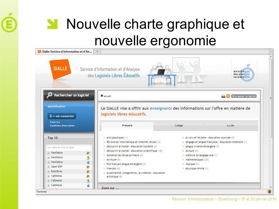 Réunion dinterlocuteurs – Strasbourg – 19 et 20 janvier 2010 Nouvelle charte graphique et nouvelle ergonomie