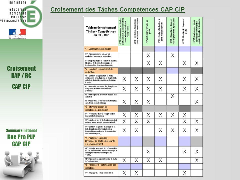 Séminaire national Bac Pro PLP CAP CIP Croisement des Tâches Compétences BAC PLP Croisement RAP / RC BAC PRO PLP