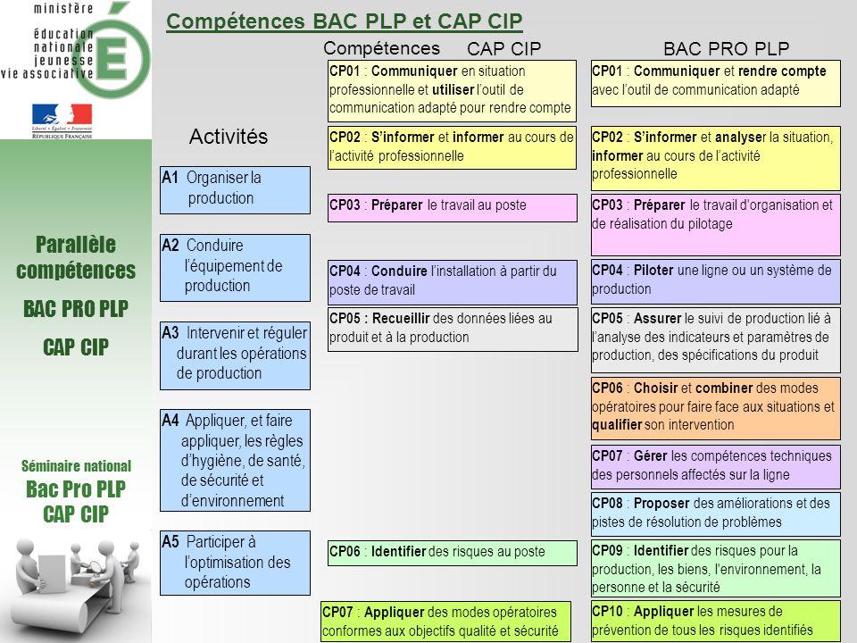 Séminaire national Bac Pro PLP CAP CIP Présentation de la rénovation Règlements d examen - Définition des épreuves Groupe de travail