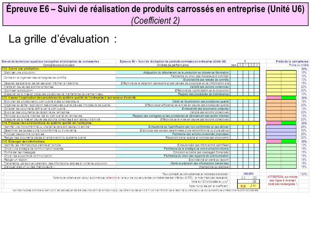 Épreuve E6 – Suivi de réalisation de produits carrossés en entreprise (Unité U6) (Coefficient 2) La grille dévaluation :