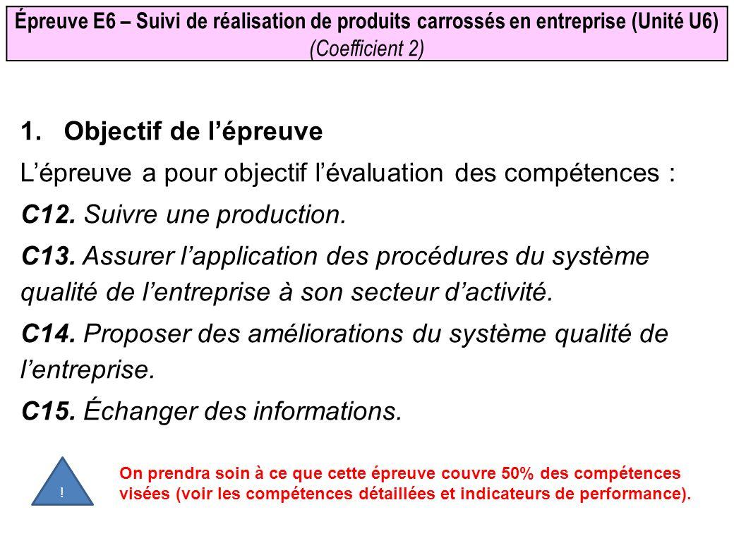 Épreuve E6 – Suivi de réalisation de produits carrossés en entreprise (Unité U6) (Coefficient 2) 1. Objectif de lépreuve Lépreuve a pour objectif léva