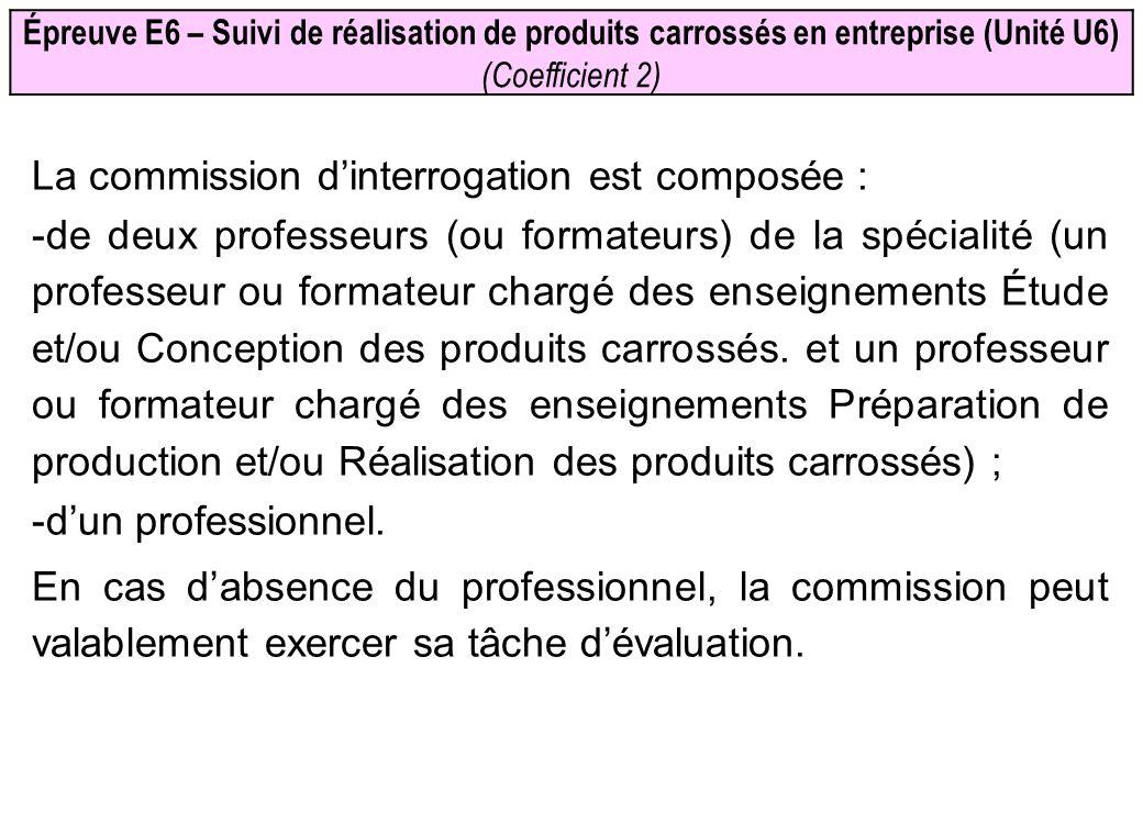 Épreuve E6 – Suivi de réalisation de produits carrossés en entreprise (Unité U6) (Coefficient 2) La commission dinterrogation est composée : -de deux