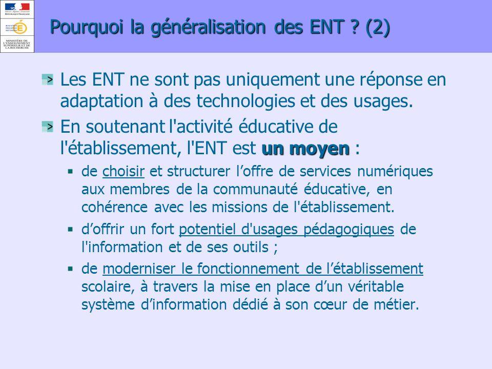 Pourquoi la généralisation des ENT ? (2) Les ENT ne sont pas uniquement une réponse en adaptation à des technologies et des usages. un moyen En souten
