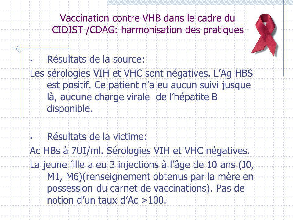 Vaccination contre VHB dans le cadre du CIDIST /CDAG: harmonisation des pratiques Résultats de la source: Les sérologies VIH et VHC sont négatives. LA