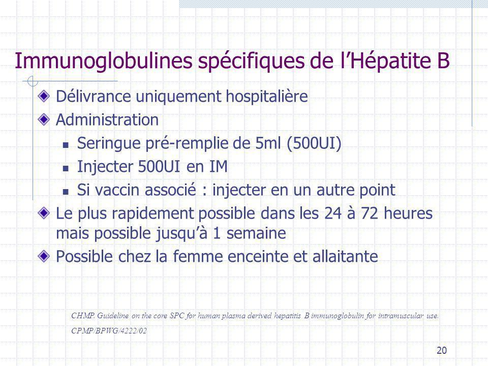 20 Immunoglobulines spécifiques de lHépatite B Délivrance uniquement hospitalière Administration Seringue pré-remplie de 5ml (500UI) Injecter 500UI en