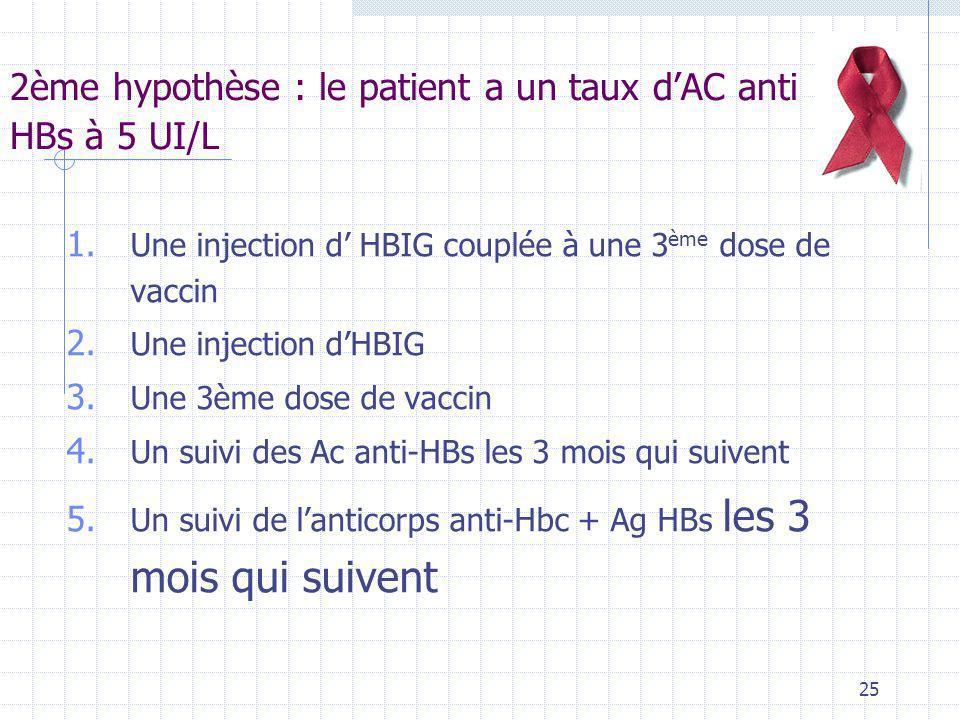 25 2ème hypothèse : le patient a un taux dAC anti HBs à 5 UI/L 1. Une injection d HBIG couplée à une 3 ème dose de vaccin 2. Une injection dHBIG 3. Un