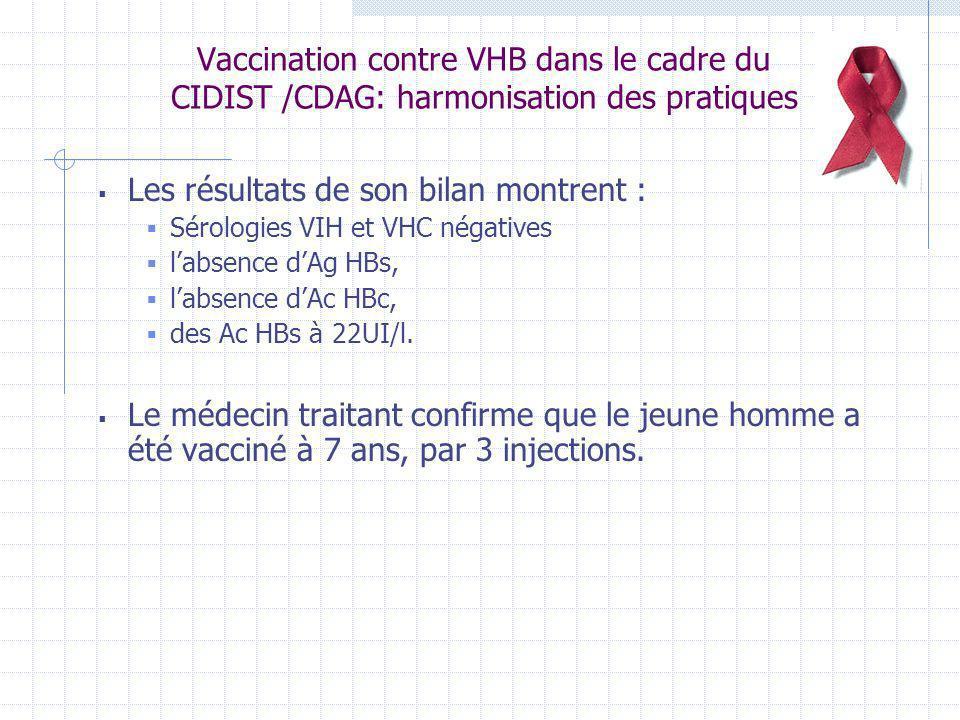 Vaccination contre VHB dans le cadre du CIDIST /CDAG: harmonisation des pratiques Les résultats de son bilan montrent : Sérologies VIH et VHC négative