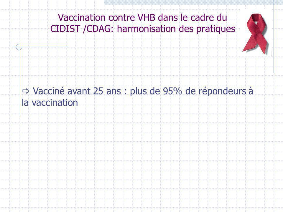 Vaccination contre VHB dans le cadre du CIDIST /CDAG: harmonisation des pratiques Quelle serait la prise en charge adéquate pour ce patient concernant le VHB.