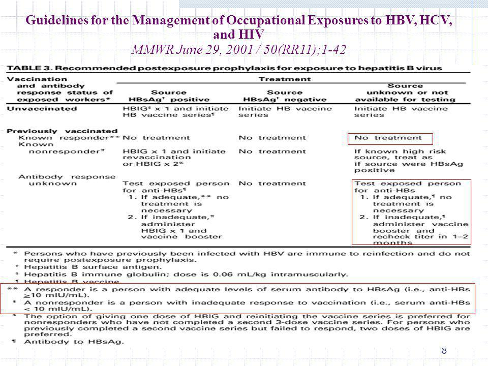 19 Recommandations en cas dAES exposant à un patient source AgHBs + Recommandations françaises (Rapport Yéni) : Si soignant non immunisé (Ac anti-HBs < 10 UI/L) 1 dose dimmunoglobulines couplées à une dose de vaccin ou immunoglobulines seules si NON REPONDEUR Non vacciné : HBIG + 1 ère dose de vaccin puis poursuite de la vaccination (schéma 4 doses) et suivi antiHBc (+ Ag HBs) Vacciné non répondeur (AgHBs négatif + 6 doses de vaccin) : HBIG + suivi Vacciné (3 doses) mais Ac anti-Hbs négatif (disparition chez un répondeur ou non répondeur non dépisté) : HBIG + vaccination compléter la série (jusquà 6 doses) + suivi