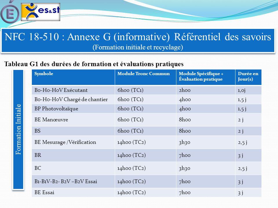 NFC 18-510 : Annexe G (informative) Référentiel des savoirs (Formation initiale et recyclage) NFC 18-510 : Annexe G (informative) Référentiel des savo
