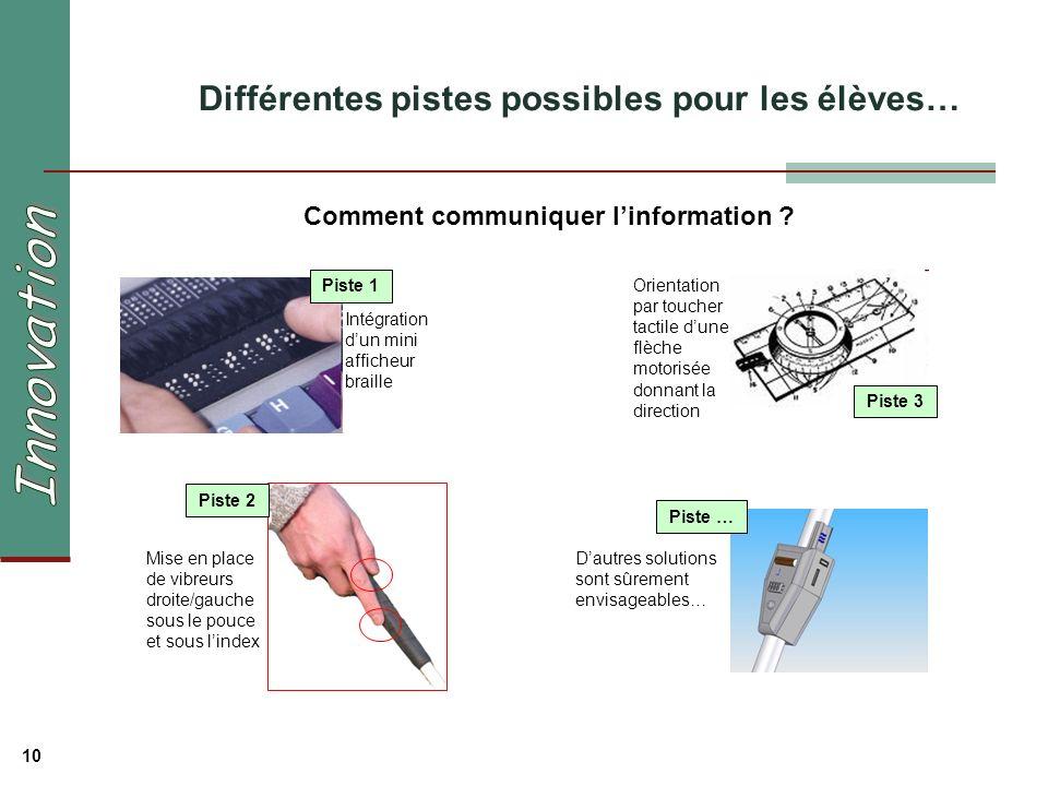 10 Différentes pistes possibles pour les élèves… Mise en place de vibreurs droite/gauche sous le pouce et sous lindex Comment communiquer linformation .