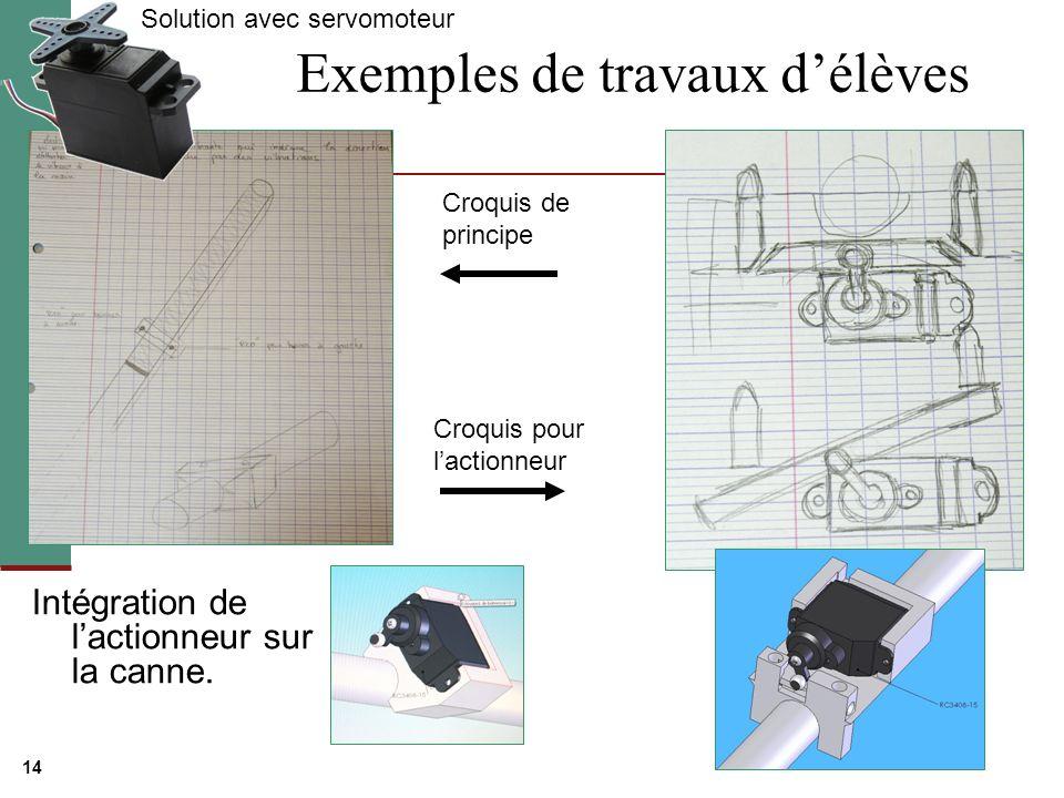 14 Exemples de travaux délèves Intégration de lactionneur sur la canne.