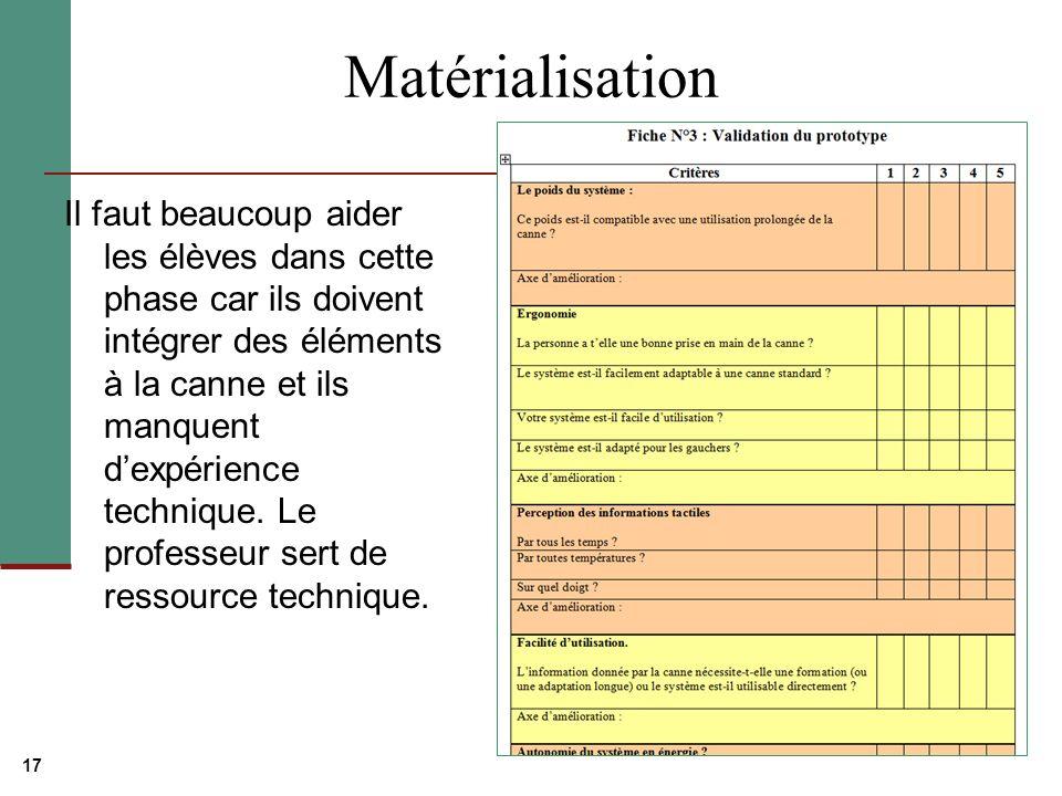 17 Matérialisation Il faut beaucoup aider les élèves dans cette phase car ils doivent intégrer des éléments à la canne et ils manquent dexpérience technique.