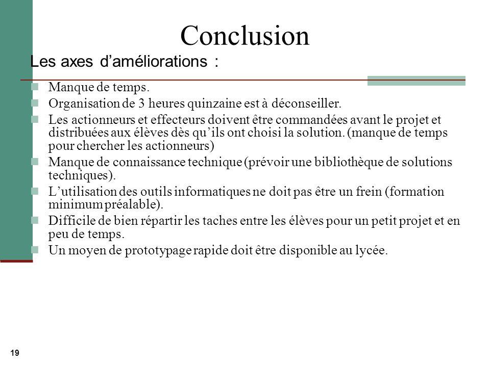 19 Conclusion Les axes daméliorations : Manque de temps.