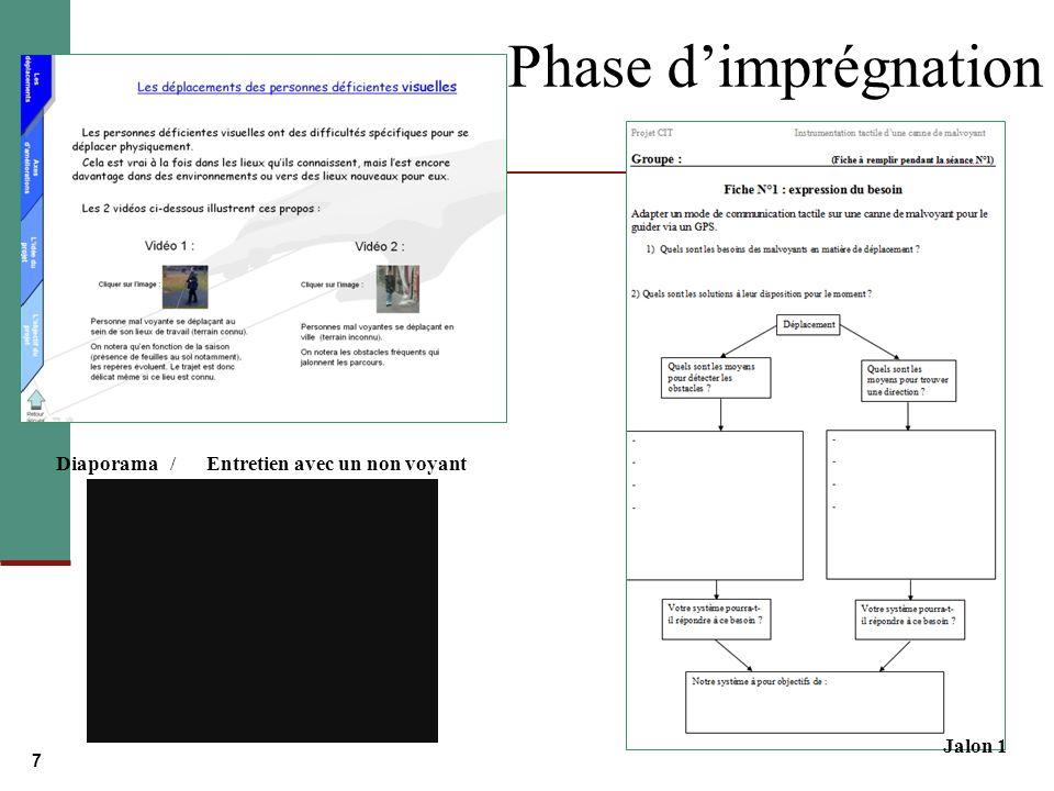 7 Phase dimprégnation Diaporama / Entretien avec un non voyant Jalon 1