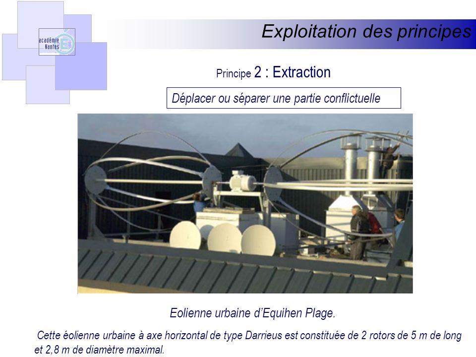 Exploitation des principes Principe 2 : Extraction Déplacer ou séparer une partie conflictuelle Eolienne urbaine dEquihen Plage. Cette éolienne urbain