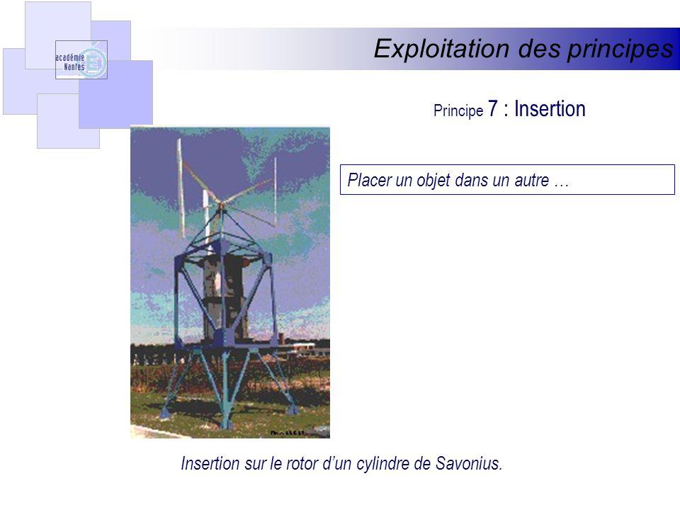 Exploitation des principes Principe 7 : Insertion Placer un objet dans un autre … Insertion sur le rotor dun cylindre de Savonius.