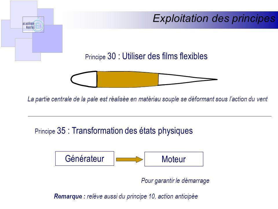 Exploitation des principes Principe 30 : Utiliser des films flexibles La partie centrale de la pale est réalisée en matériau souple se déformant sous