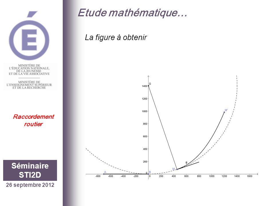 26 septembre 2012 Séminaire STI2D Raccordement routier Etude mathématique… La figure à obtenir