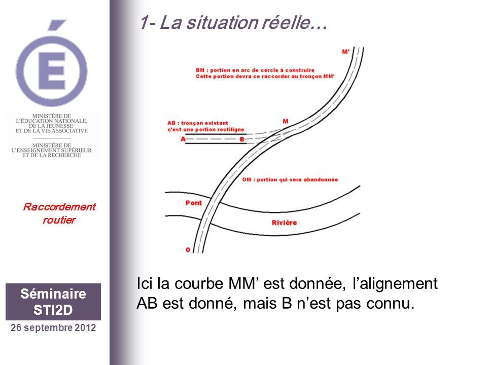 26 septembre 2012 Séminaire STI2D Raccordement routier 1- La situation réelle… Ici la courbe MM est donnée, lalignement AB est donné, mais B nest pas