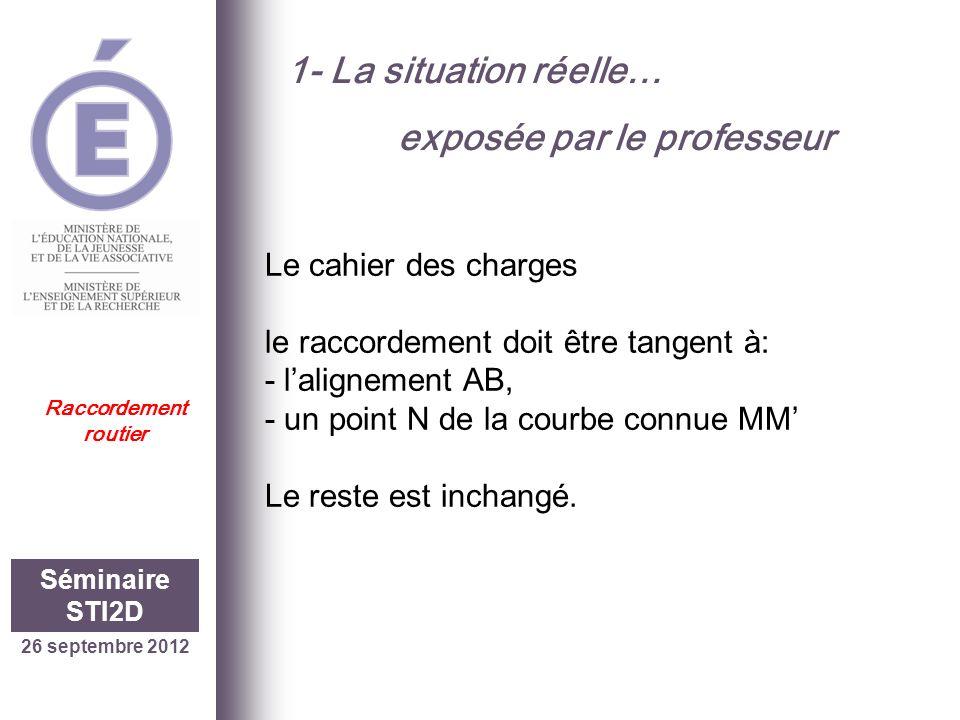 26 septembre 2012 Séminaire STI2D Raccordement routier 1- La situation réelle… exposée par le professeur Le cahier des charges le raccordement doit êt
