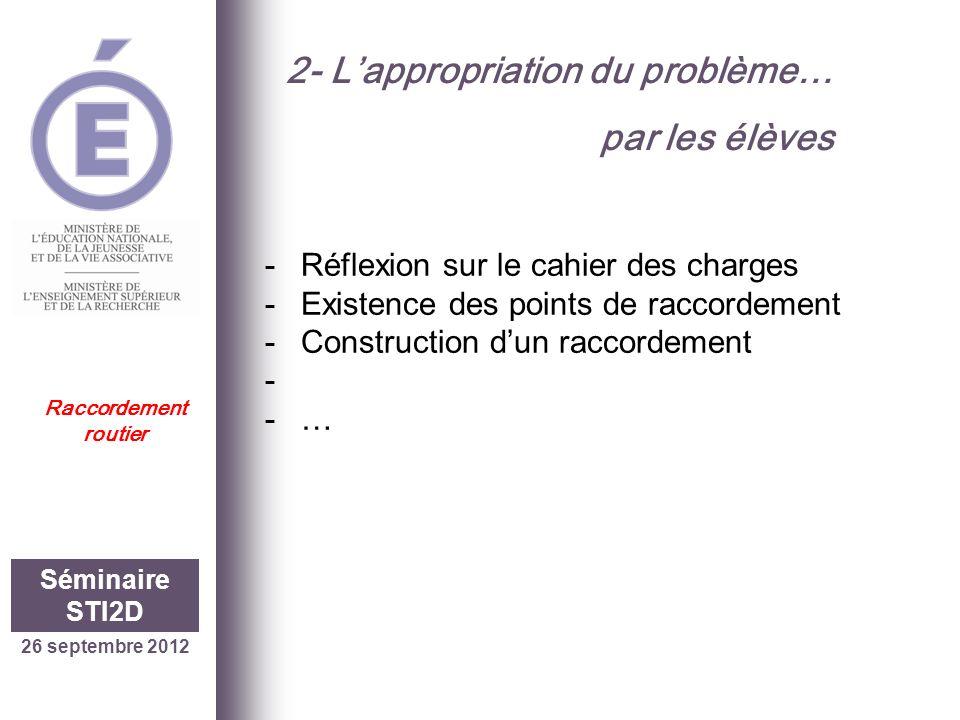 26 septembre 2012 Séminaire STI2D Raccordement routier 2- Lappropriation du problème… par les élèves -Réflexion sur le cahier des charges -Existence d