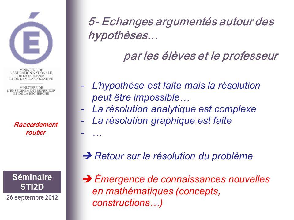 26 septembre 2012 Séminaire STI2D Raccordement routier 5- Echanges argumentés autour des hypothèses… par les élèves et le professeur -Lhypothèse est f