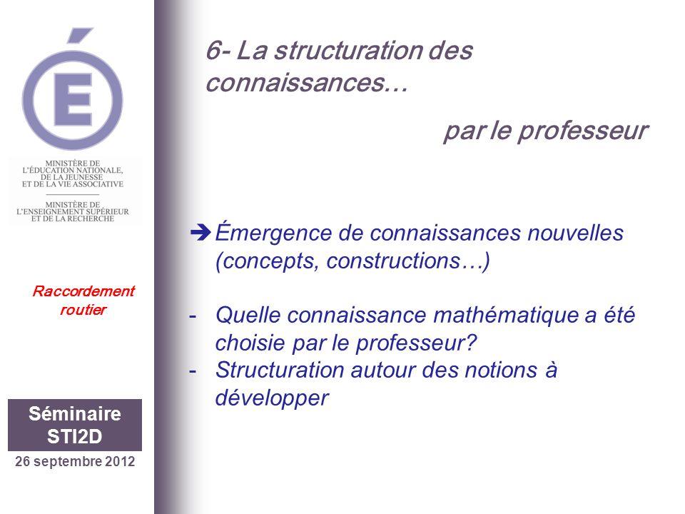 26 septembre 2012 Séminaire STI2D Raccordement routier 6- La structuration des connaissances… par le professeur Émergence de connaissances nouvelles (