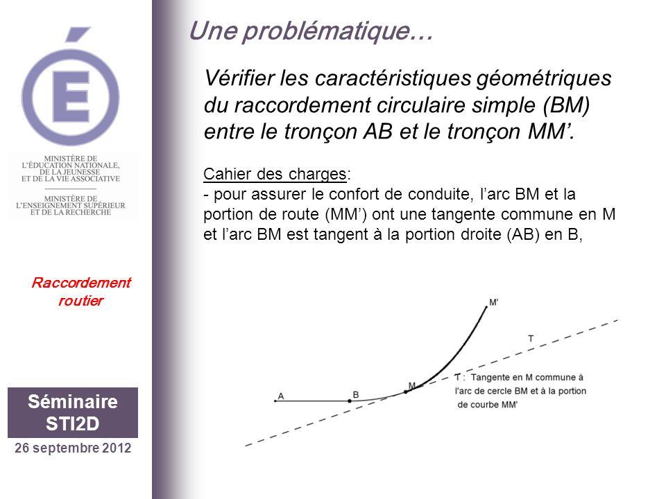 26 septembre 2012 Séminaire STI2D Raccordement routier Une problématique… Vérifier les caractéristiques géométriques du raccordement circulaire simple